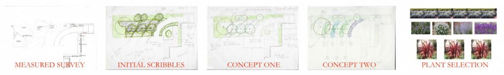 design process (1)